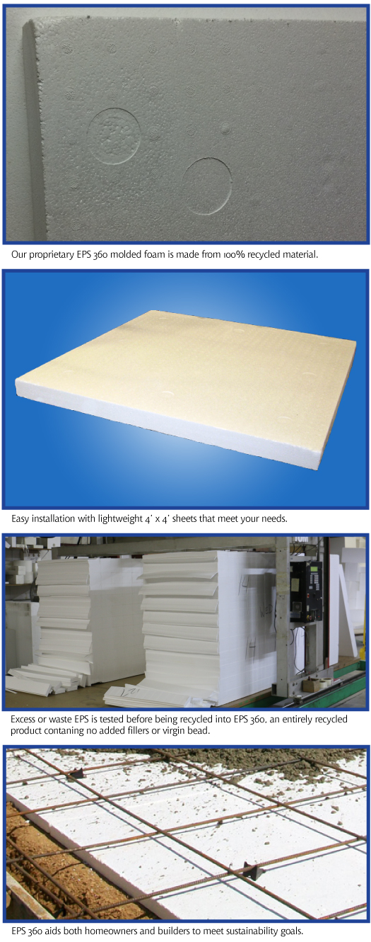 Iowa eps products inc des moines iowa since 1980 eps 360 for Average exterior wall thickness
