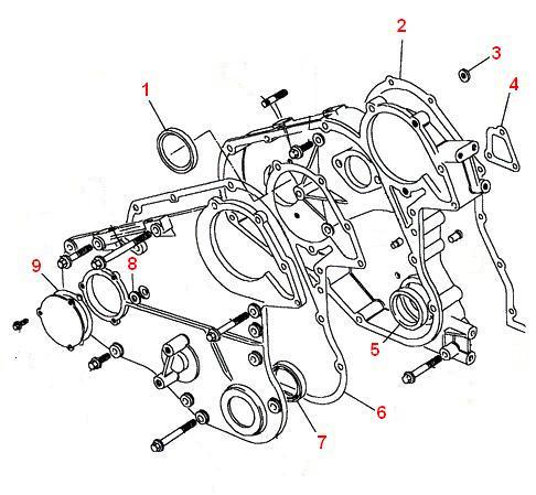 land rover defender 200 tdi engine diagram as well. Black Bedroom Furniture Sets. Home Design Ideas
