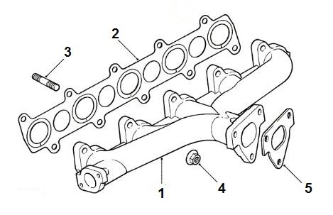 td5 land rover parts with Exhaust Manifold   Discovery 2 on Radiator hoses   td5 defender in addition Land Rover Stiff Gear Change Fix furthermore odicis additionally 34940 Relais De Ventilateur Basse Vitesse Pour Chrysler Pt Cruiser 22l Crd 4727370aa as well 291544429469.