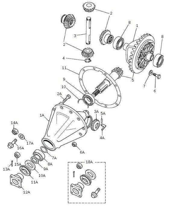Land Rover Parts Front Differential