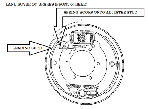 land rover parts - brake shoes  u0026 springs