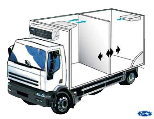 Caminhão revestido de isopor